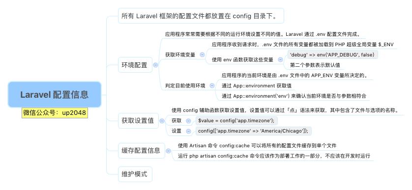 Laravel 配置信息